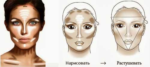 Как наносить палитру на лицо