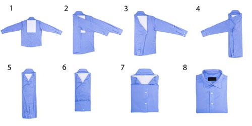 be45aa3c62a2eb7 ... требует от сторон умения произвести на партнеров благоприятное  впечатление, что вряд ли получится у человека, явившегося на встречу в  измятой рубашке.