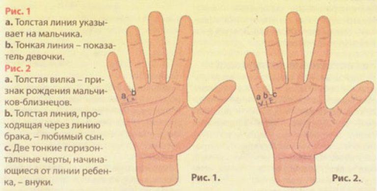 Как правильно делать гадание мальчик или девочка на кольце