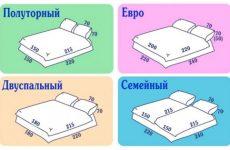 Таблица стандартных размеров постельного белья