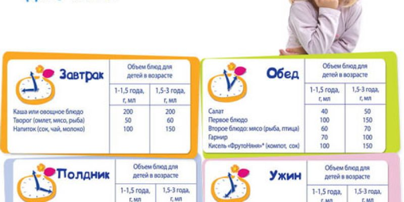 Режим питания ребенка в 1 год